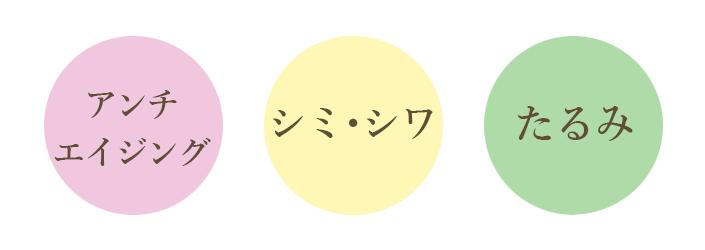 BIOプランタ特徴02
